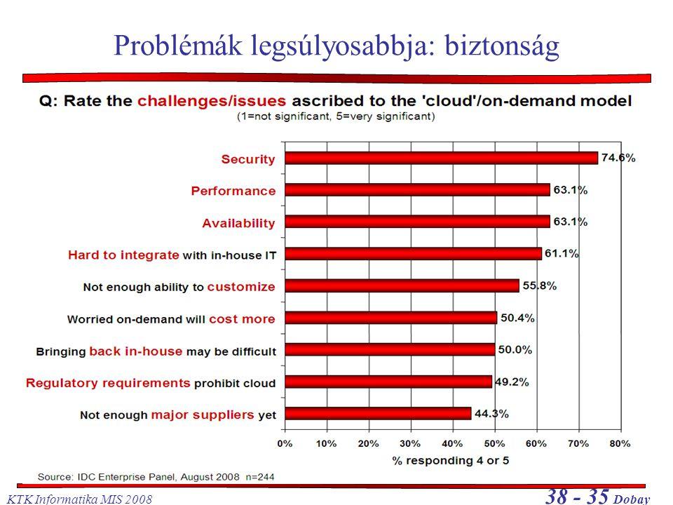 KTK Informatika MIS 2008 38 - 35 Dobay Problémák legsúlyosabbja: biztonság