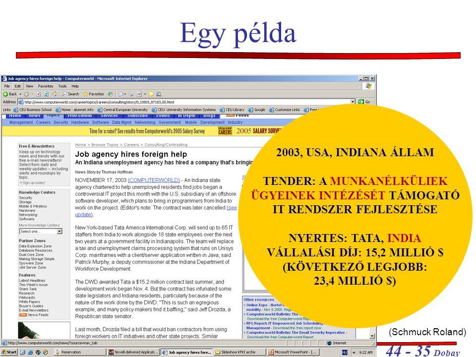 KTK Informatika MIS 2008 44 - 35 Dobay Egy példa 2003, USA, INDIANA ÁLLAM TENDER: A MUNKANÉLKÜLIEK ÜGYEINEK INTÉZÉSÉT TÁMOGATÓ IT RENDSZER FEJLESZTÉSE