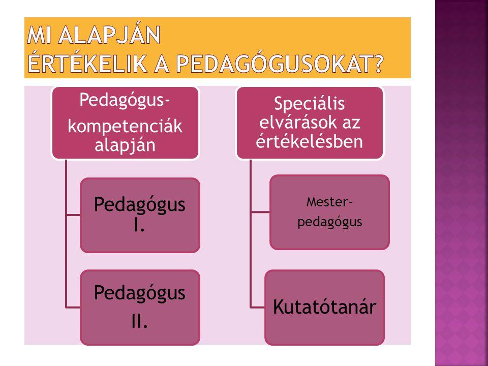 Pedagógus- kompetenciák alapján Pedagógus I. Pedagógus II. Speciális elvárások az értékelésben Mester- pedagógus Kutatótanár