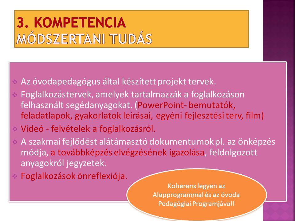  Az óvodapedagógus által készített projekt tervek.  Foglalkozástervek, amelyek tartalmazzák a foglalkozáson felhasznált segédanyagokat. (PowerPoint-