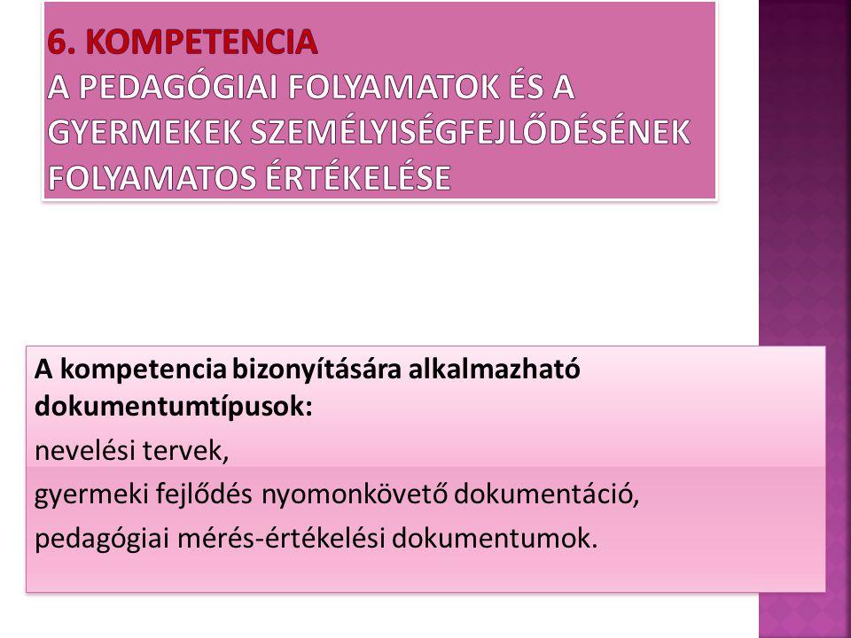 A kompetencia bizonyítására alkalmazható dokumentumtípusok: nevelési tervek, gyermeki fejlődés nyomonkövető dokumentáció, pedagógiai mérés-értékelési