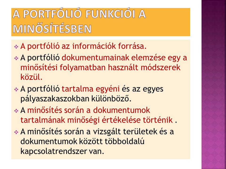  A portfólió az információk forrása.  A portfólió dokumentumainak elemzése egy a minősítési folyamatban használt módszerek közül.  A portfólió tart