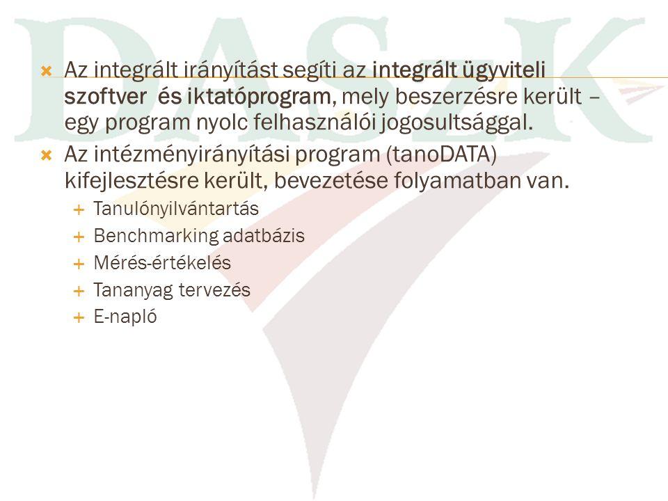 Pedagógia munka segítése: Tanári segédanyag 19 tantárgy (terület) 121 db óravázlat