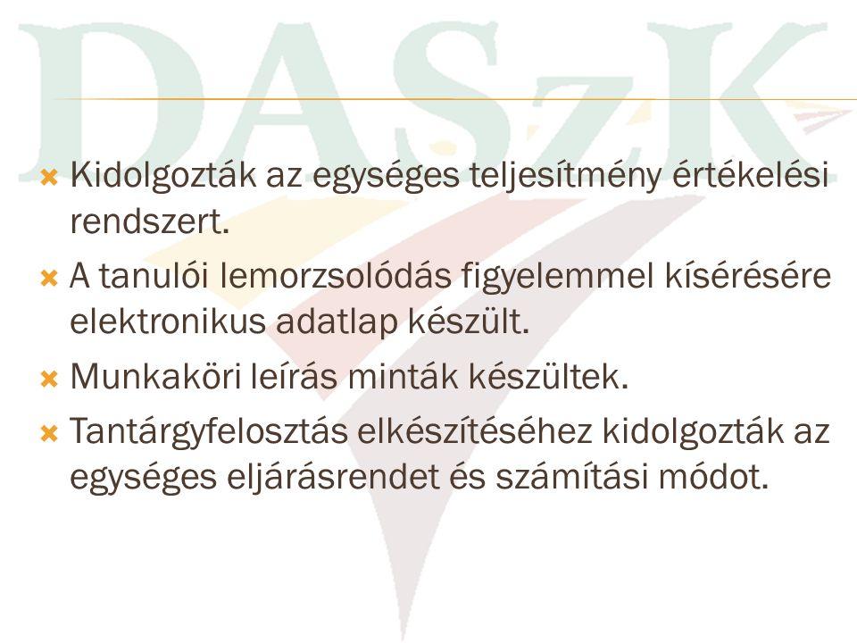 Elkészült a DASzK Modultérképe, amely tartalmazza az intézményben oktatott valamennyi új OKJ-ban szereplő szakma moduljait, összehasonlításra kerültek a különböző szakmák közötti azonos modulok, amelyek alapján megállapítható az egyes szakmák és intézmények közötti átjárhatóság.