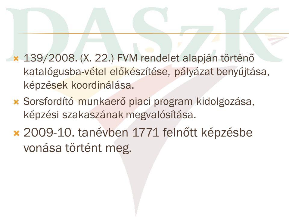  Kialakították a DASZK nyomon-követési rendszerét, a végzősök adatbázisának kialakítása, feltöltése folyamatban van.