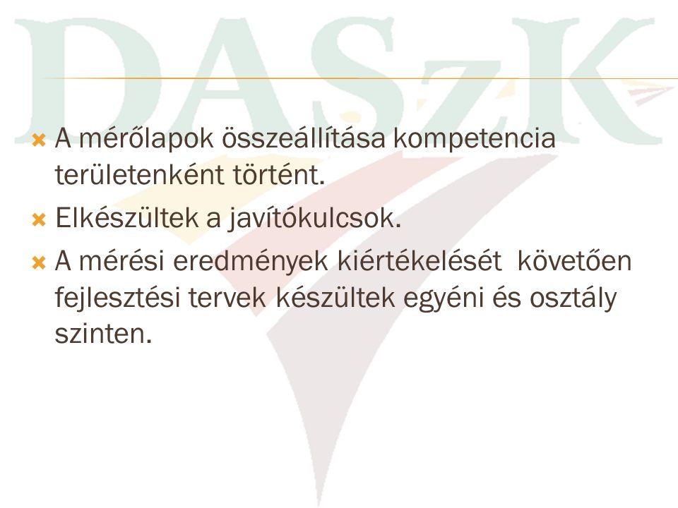  Kidolgozásra és bevezetésre került egy egységes, a DASZK intézményeiben alkalmazott Szakképzési Önértékelési Modell.