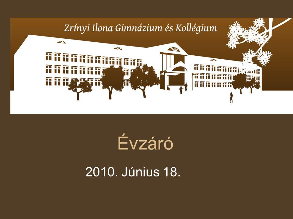 Női torna-megyei 1.hely •Illés Edina 13. D •Erdélyi Dorottya 13.