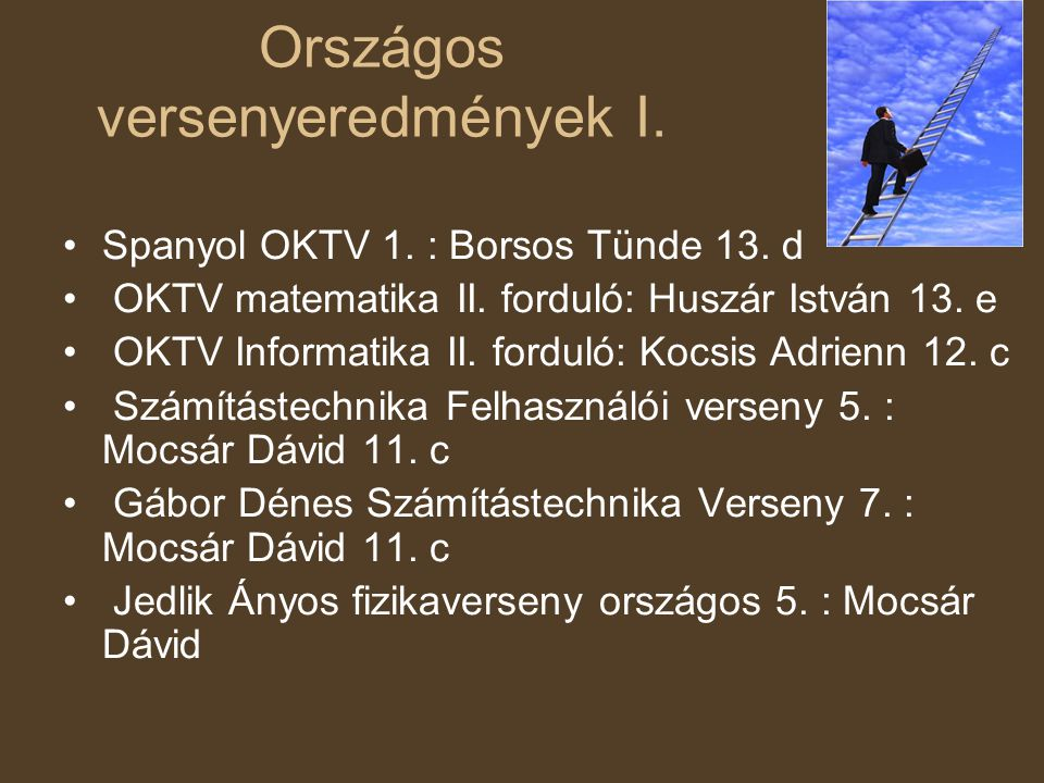 Országos versenyeredmények I. •Spanyol OKTV 1. : Borsos Tünde 13. d • OKTV matematika II. forduló: Huszár István 13. e • OKTV Informatika II. forduló: