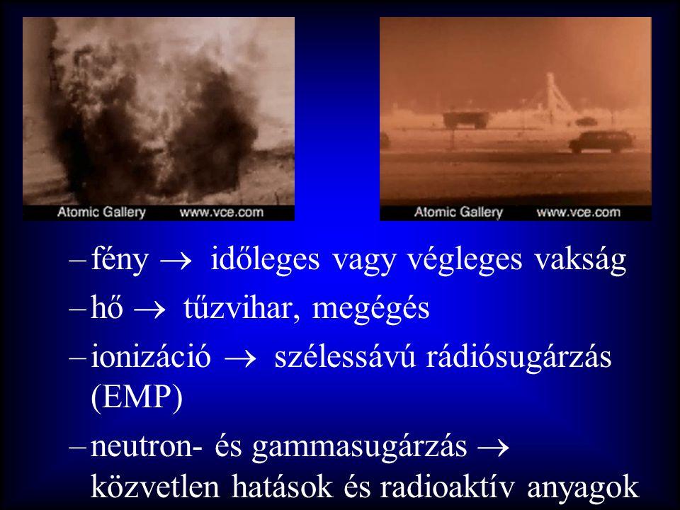 –fény  időleges vagy végleges vakság –hő  tűzvihar, megégés –ionizáció  szélessávú rádiósugárzás (EMP) –neutron- és gammasugárzás  közvetlen hatás