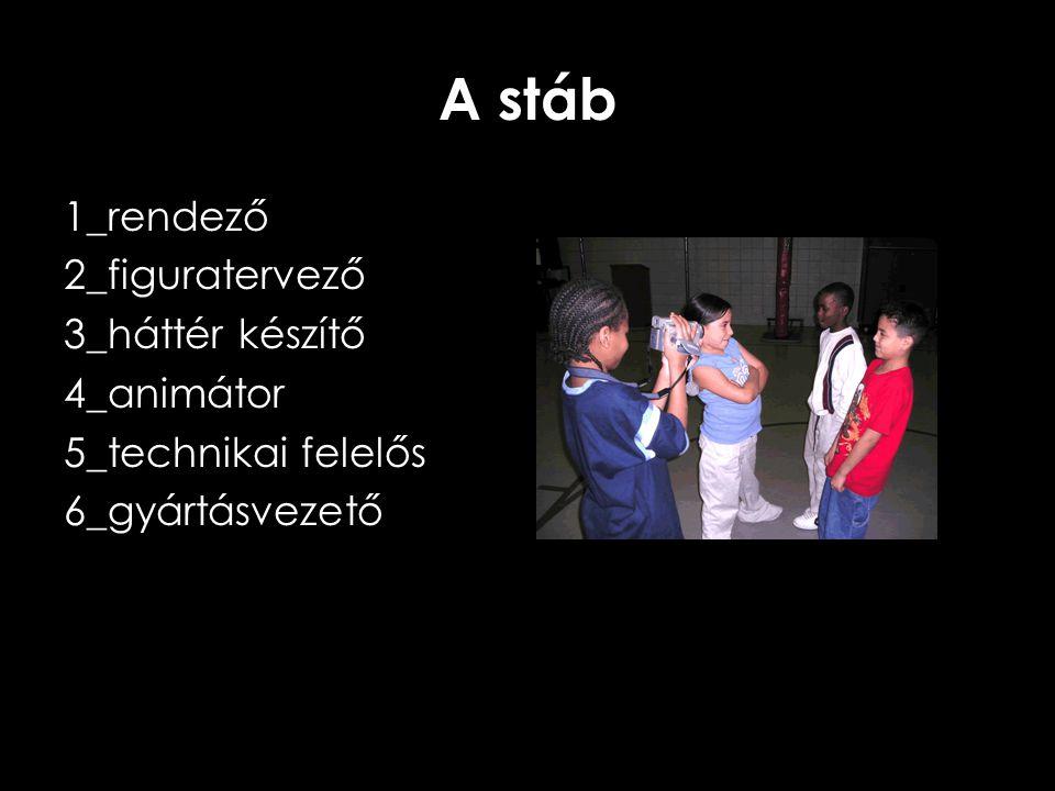 A stáb 1_rendező 2_figuratervező 3_háttér készítő 4_animátor 5_technikai felelős 6_gyártásvezető