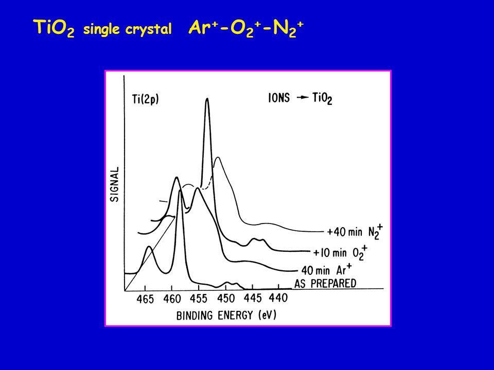 V 2 O 5 single crystal Ar + -N 2 +