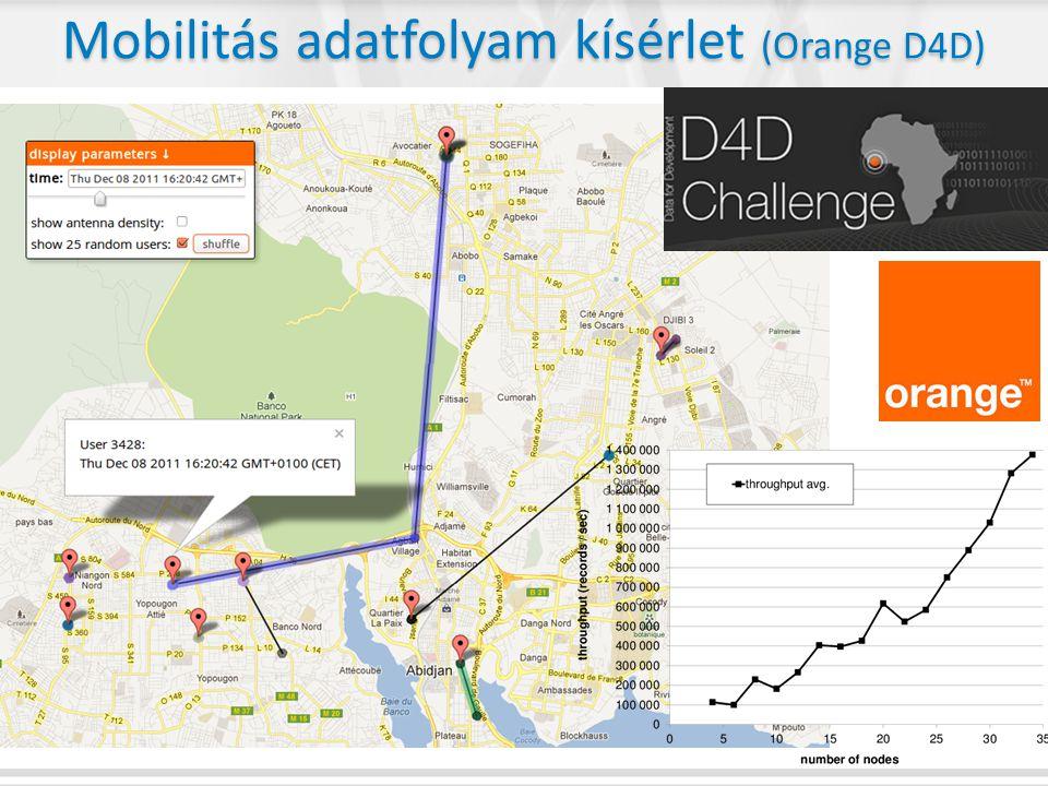 Mobilitás adatfolyam kísérlet (Orange D4D)