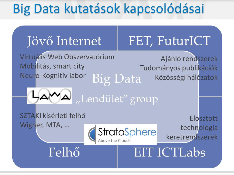 """Big Data kutatások kapcsolódásai Jövő InternetFET, FuturICT FelhőEIT ICTLabs Big Data """"Lendület group Ajánló rendszerek Tudományos publikációk Közösségi hálózatok Virtuális Web Obszervatórium Mobilitás, smart city Neuro-Kognitív labor Elosztott technológia keretrendszerek SZTAKI kísérleti felhő Wigner, MTA, …"""