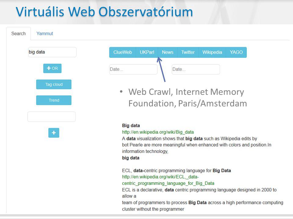 • 1.2 Mrd Tweet Virtuális Web Obszervatórium