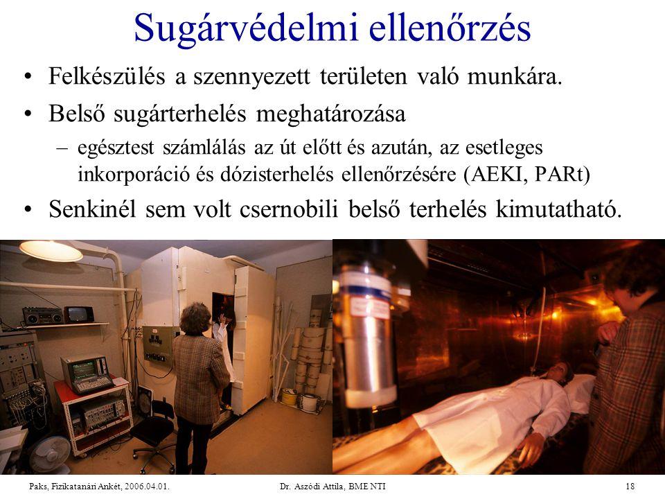 Dr.Aszódi Attila, BME NTI18Paks, Fizikatanári Ankét, 2006.04.01.