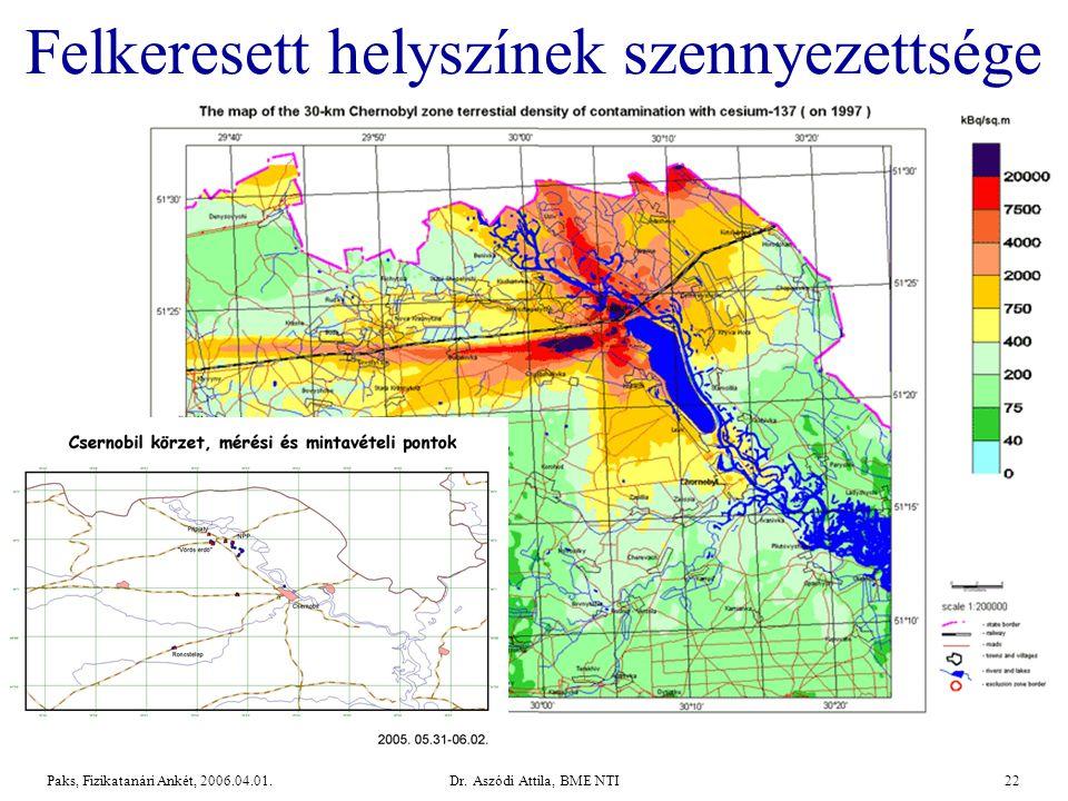 Dr.Aszódi Attila, BME NTI22Paks, Fizikatanári Ankét, 2006.04.01.