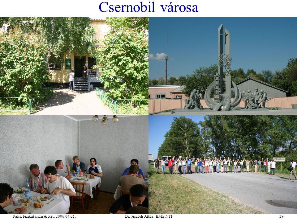 Dr. Aszódi Attila, BME NTI29Paks, Fizikatanári Ankét, 2006.04.01. Csernobil városa