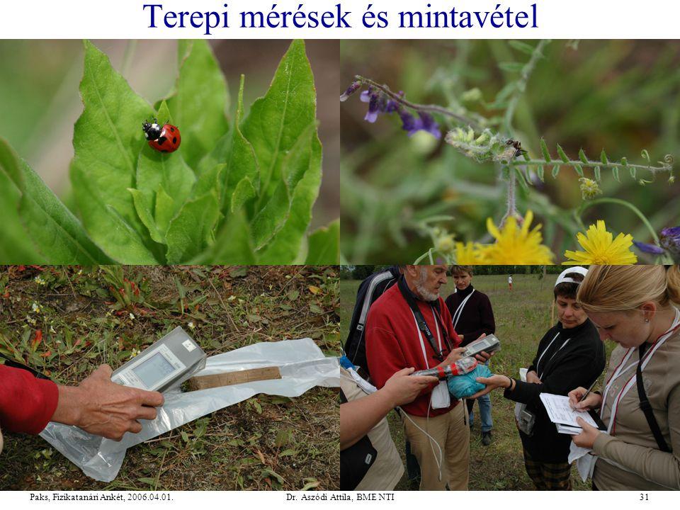 Dr. Aszódi Attila, BME NTI31Paks, Fizikatanári Ankét, 2006.04.01. Terepi mérések és mintavétel