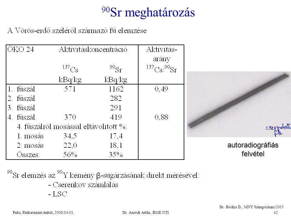 Dr.Aszódi Attila, BME NTI42Paks, Fizikatanári Ankét, 2006.04.01.