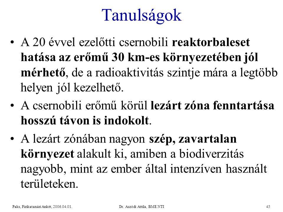 Dr.Aszódi Attila, BME NTI45Paks, Fizikatanári Ankét, 2006.04.01.
