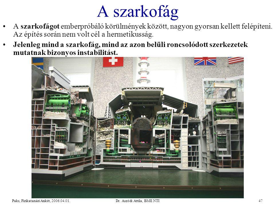 Dr.Aszódi Attila, BME NTI47Paks, Fizikatanári Ankét, 2006.04.01.