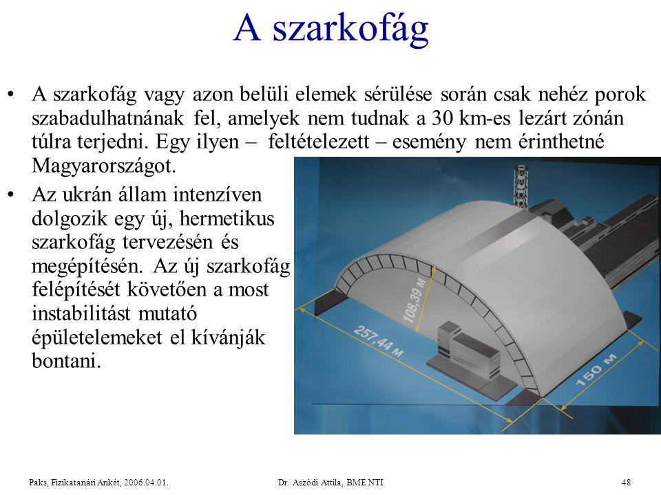 Dr.Aszódi Attila, BME NTI48Paks, Fizikatanári Ankét, 2006.04.01.