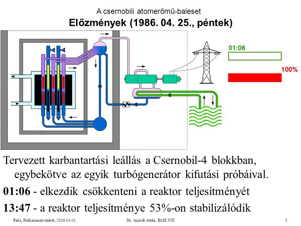 Dr. Aszódi Attila, BME NTI46Paks, Fizikatanári Ankét, 2006.04.01. A csernobili 4. blokk szarkofágja