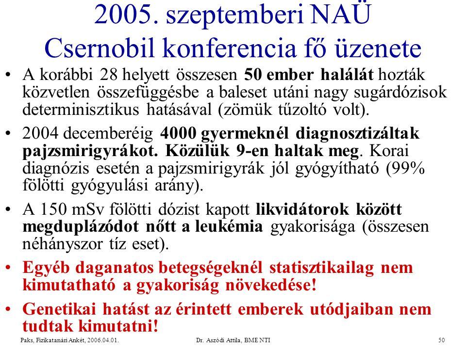 Dr.Aszódi Attila, BME NTI50Paks, Fizikatanári Ankét, 2006.04.01.