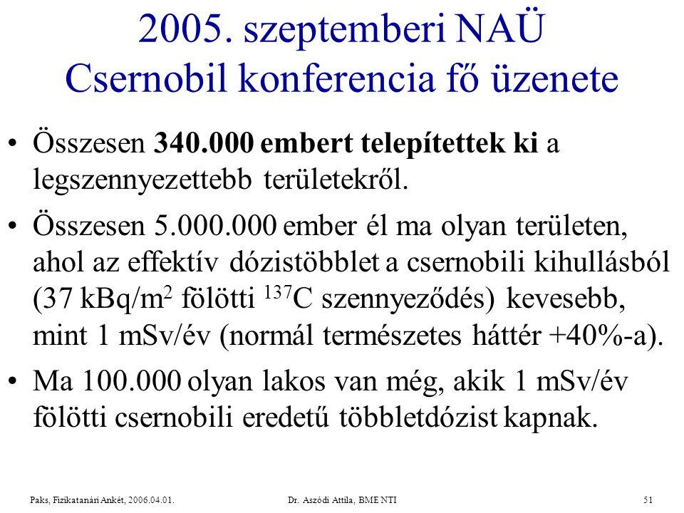 Dr.Aszódi Attila, BME NTI51Paks, Fizikatanári Ankét, 2006.04.01.