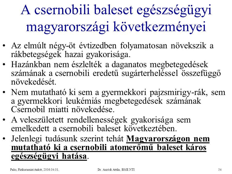 Dr.Aszódi Attila, BME NTI54Paks, Fizikatanári Ankét, 2006.04.01.