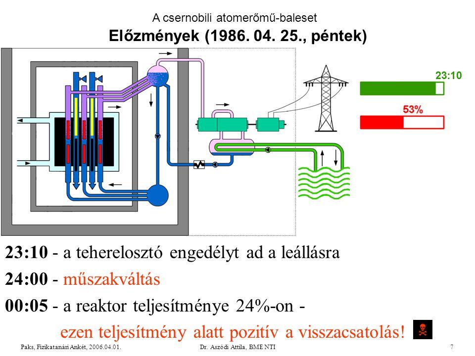 Dr.Aszódi Attila, BME NTI38Paks, Fizikatanári Ankét, 2006.04.01.