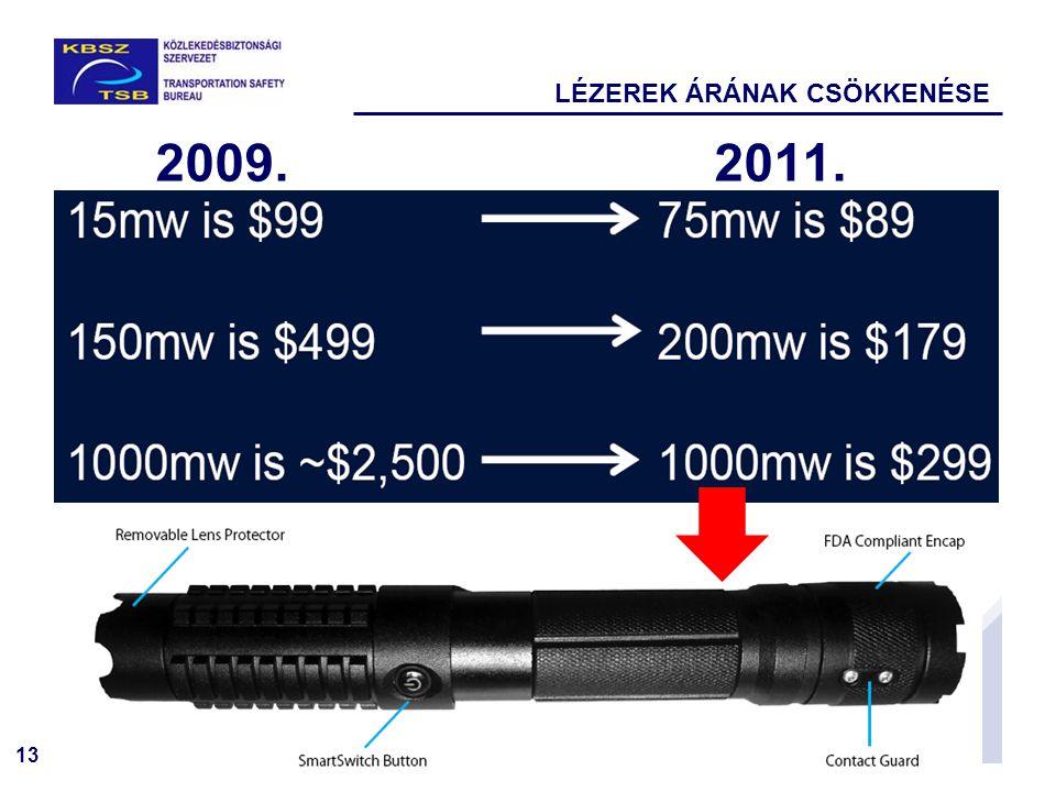 13 LÉZEREK ÁRÁNAK CSÖKKENÉSE 2009. 2011.