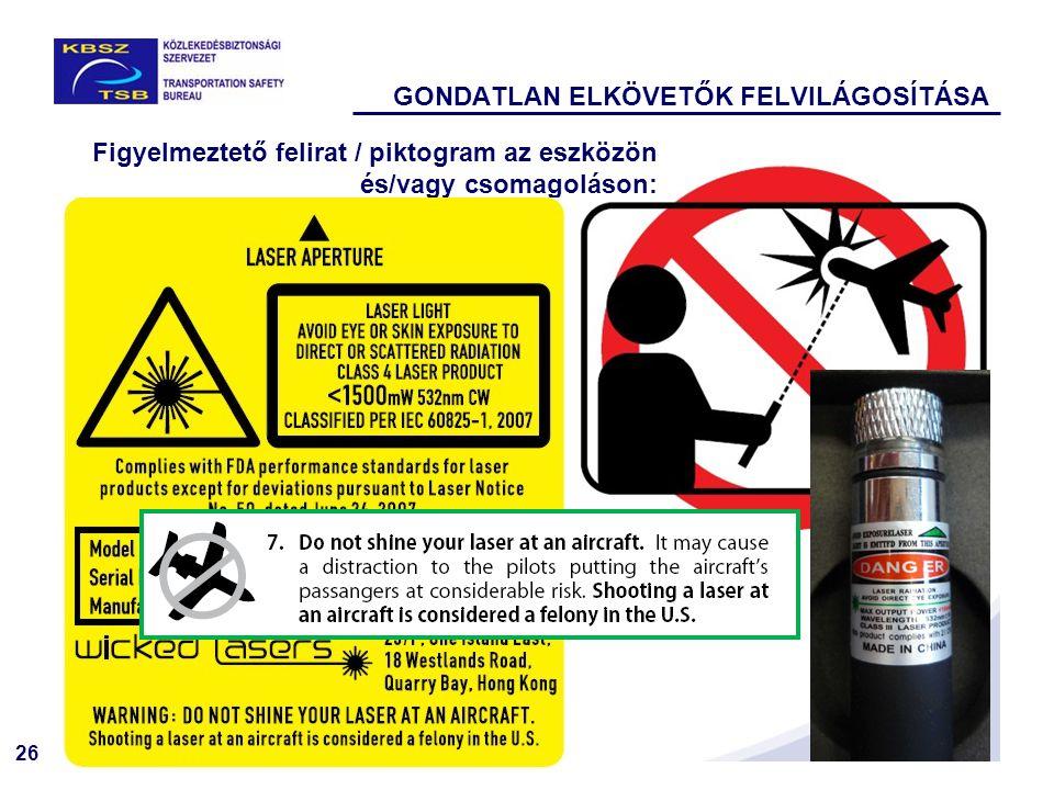 26 GONDATLAN ELKÖVETŐK FELVILÁGOSÍTÁSA Figyelmeztető felirat / piktogram az eszközön és/vagy csomagoláson: