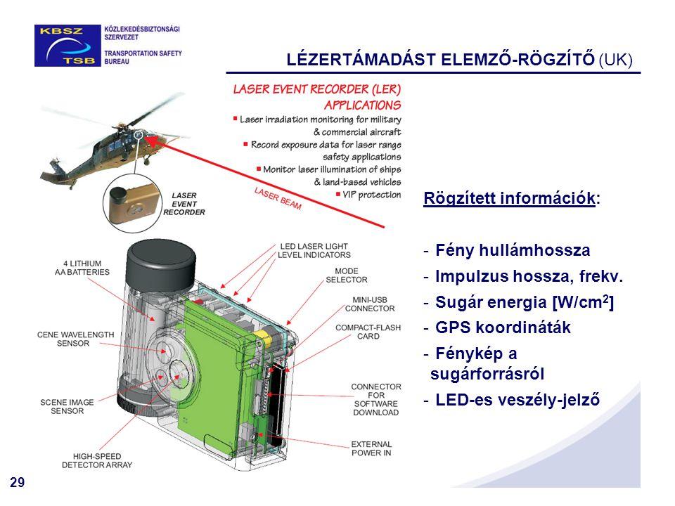 29 LÉZERTÁMADÁST ELEMZŐ-RÖGZÍTŐ (UK) Rögzített információk: - Fény hullámhossza - Impulzus hossza, frekv. - Sugár energia [W/cm 2 ] - GPS koordináták