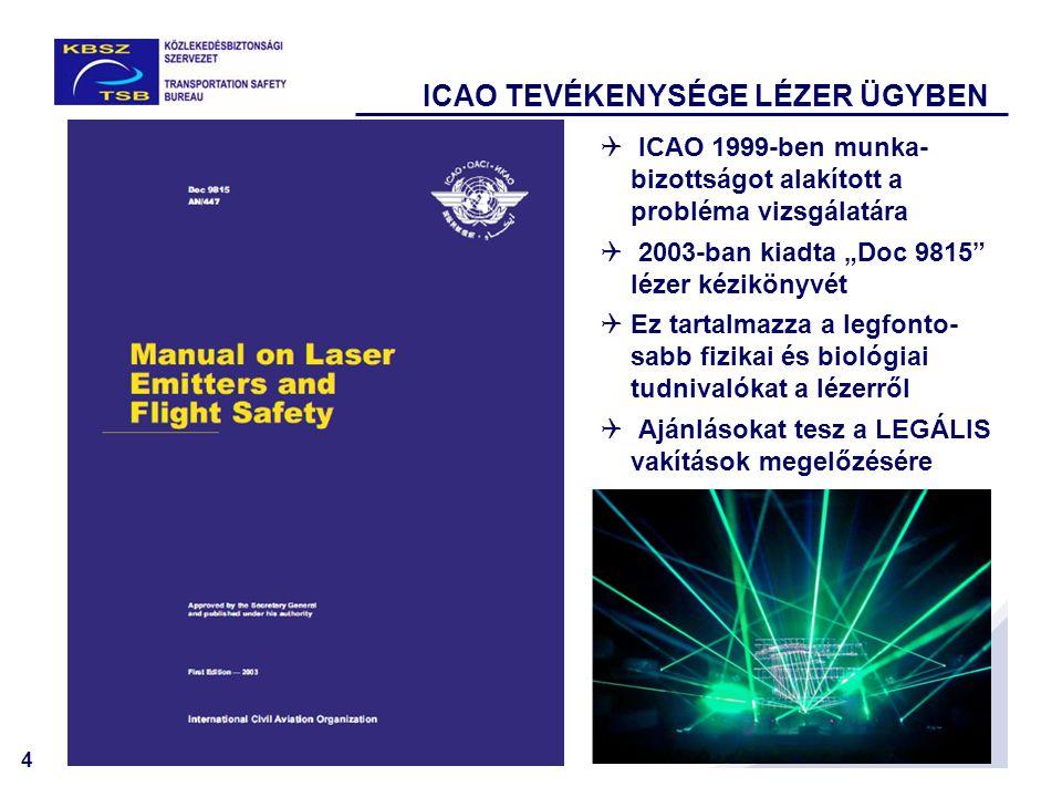 """4 ICAO TEVÉKENYSÉGE LÉZER ÜGYBEN  ICAO 1999-ben munka- bizottságot alakított a probléma vizsgálatára  2003-ban kiadta """"Doc 9815"""" lézer kézikönyvét """