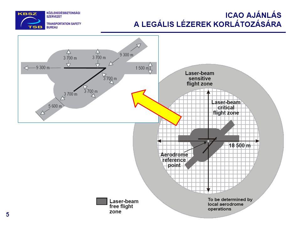 5 ICAO AJÁNLÁS A LEGÁLIS LÉZEREK KORLÁTOZÁSÁRA