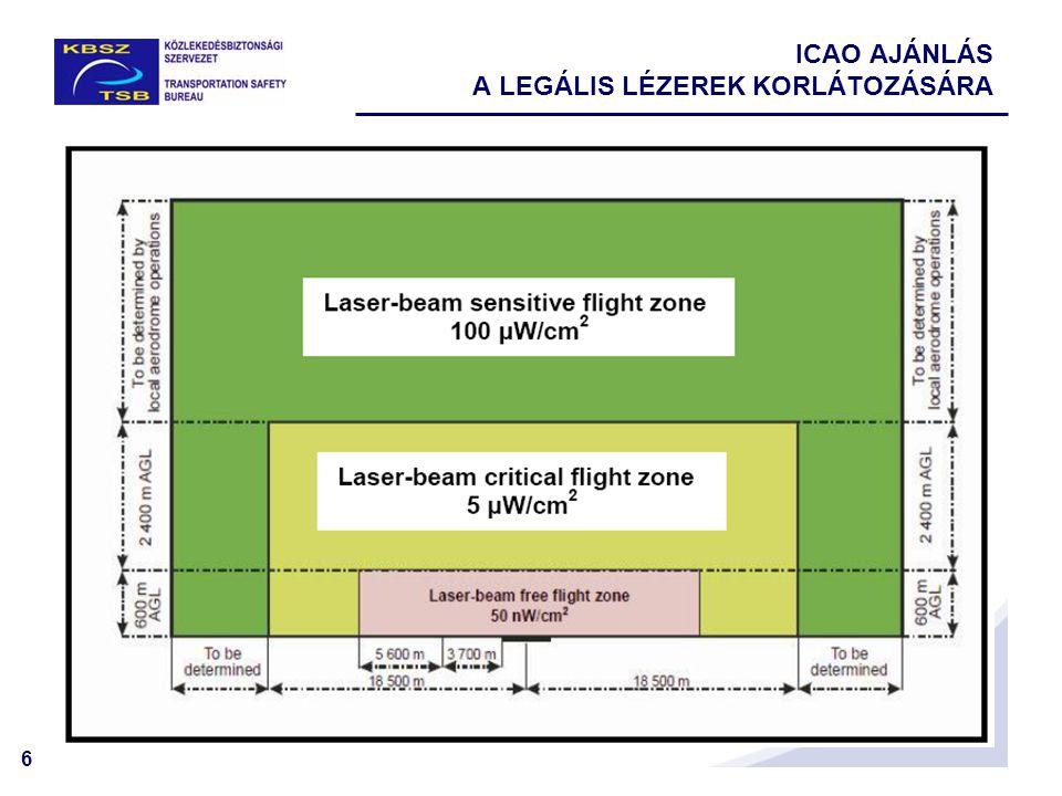 6 ICAO AJÁNLÁS A LEGÁLIS LÉZEREK KORLÁTOZÁSÁRA