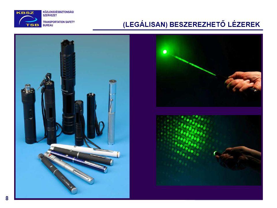29 LÉZERTÁMADÁST ELEMZŐ-RÖGZÍTŐ (UK) Rögzített információk: - Fény hullámhossza - Impulzus hossza, frekv.