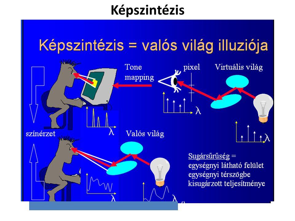 Képszintézis • A képszintézis alapvető célja, hogy a modelltérben levő testeket leképezzük egy monitor síkjára úgy hogy a monitort nézőben azt az érzé