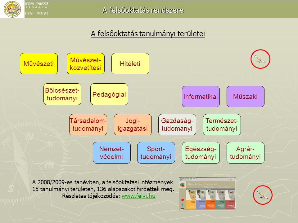 KOM–PASSZ P R O G R A M UTAT MUTAT A felsőoktatás rendszere A felsőoktatás rendszere A 2008/2009-es tanévben, a felsőoktatási intézmények 15 tanulmány