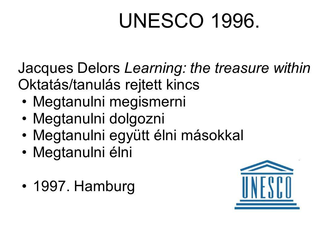 UNESCO 1996. Jacques Delors Learning: the treasure within Oktatás/tanulás rejtett kincs •Megtanulni megismerni •Megtanulni dolgozni •Megtanulni együtt