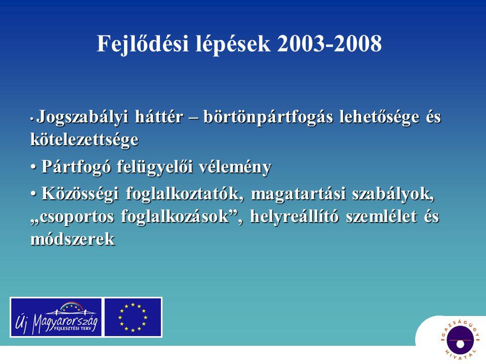 Fejlődési lépések 2003-2008 • Jogszabályi háttér – börtönpártfogás lehetősége és kötelezettsége • Pártfogó felügyelői vélemény • Közösségi foglalkozta