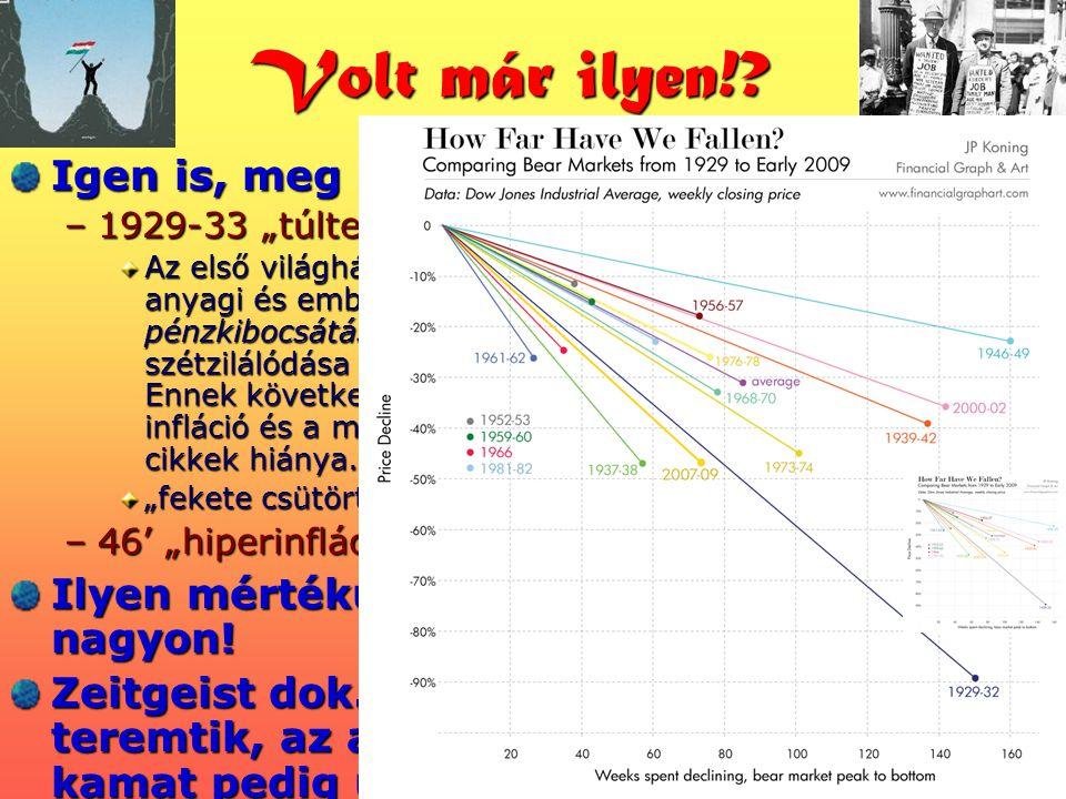 """Volt már ilyen!. Igen is, meg nem is. –1929-33 """"túltermelési világválság – csak ."""