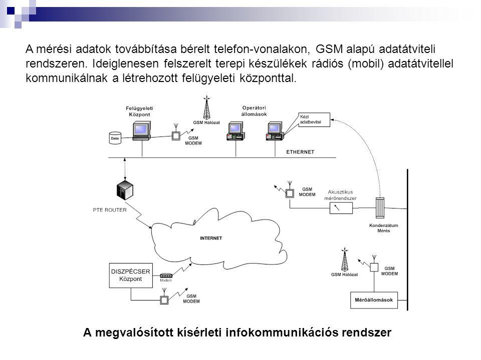 A Nyugati részhálózat térinformatikai vázlata A hálózat felmérése, vizsgálata, művelettani modellezése bontása, szimulációja indokolta a térinformatikai háttérbázis létrehozását, meglétét.