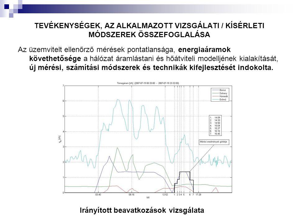 A Pitot-cső elvű áramlásmérő egyes mérőcsatornáihoz kapcsolódó nagyérzékeny- ségű nyomáskülönbség-távadók kimenetén az irányított beavatkozások folyamán a dinamikus nyomásértékek rögzítése.
