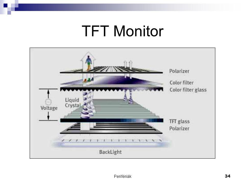 Perifériák34 TFT Monitor