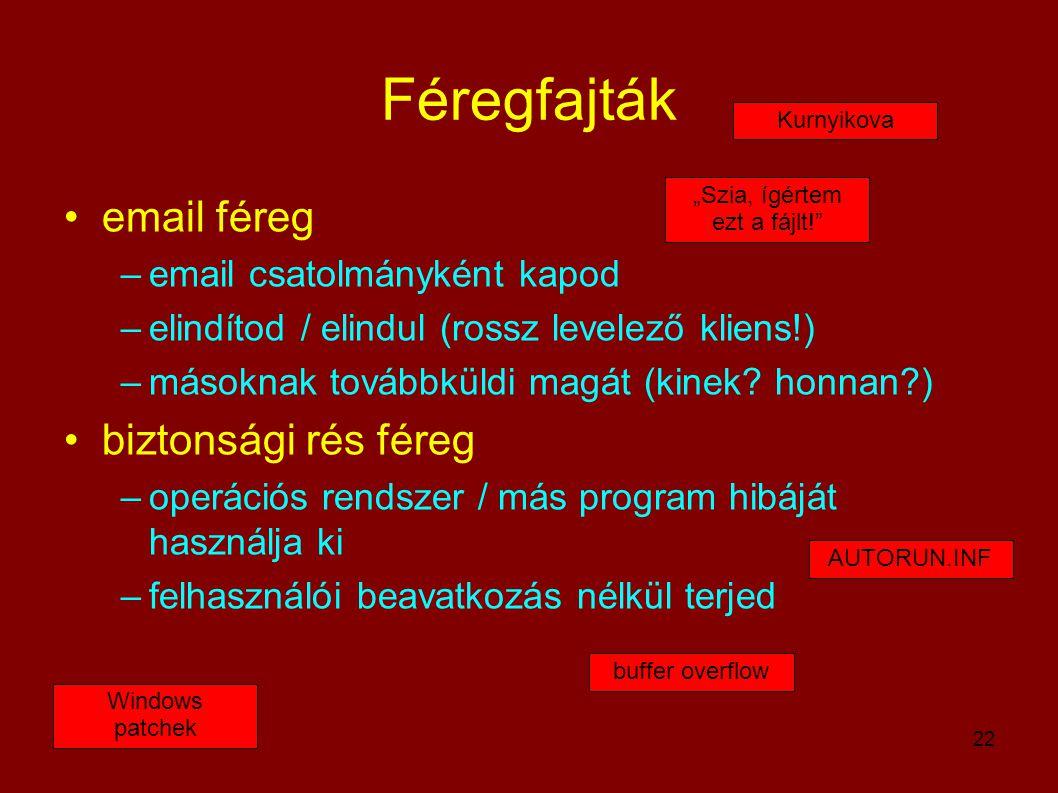 22 Féregfajták •email féreg –email csatolmányként kapod –elindítod / elindul (rossz levelező kliens!) –másoknak továbbküldi magát (kinek? honnan?) •bi