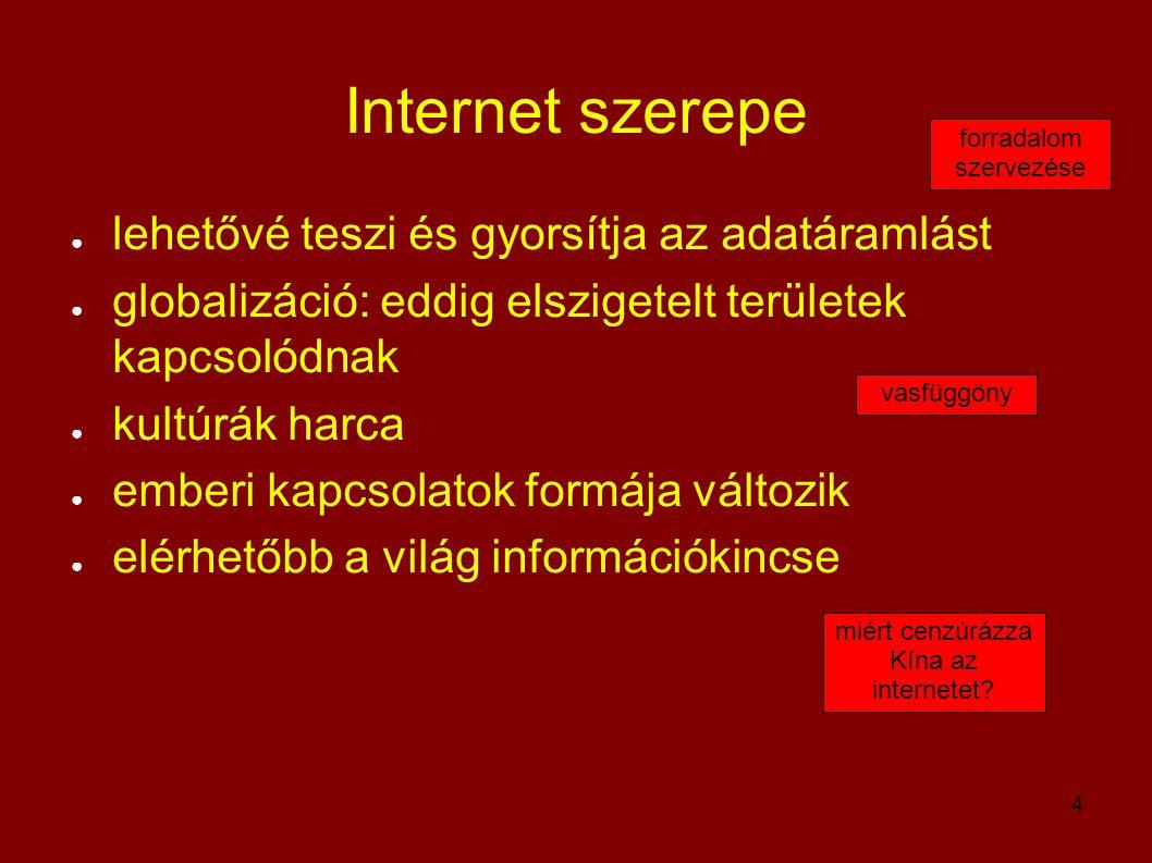 5 Adatbiztonság (informatikai biztonság) elemei ● ne érjen minket rossz (ártalmas, fölösleges) információ – spam, megtévesztés ● ne kerüljön ki rólunk szükségtelen privát információ – kémkedés, magánszféra védelme, zaklatás ● adataink épségének megőrzése – vírusok, HD-halál