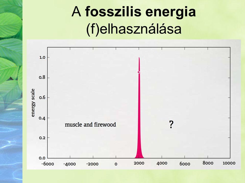 A fosszilis energia (f)elhasználása