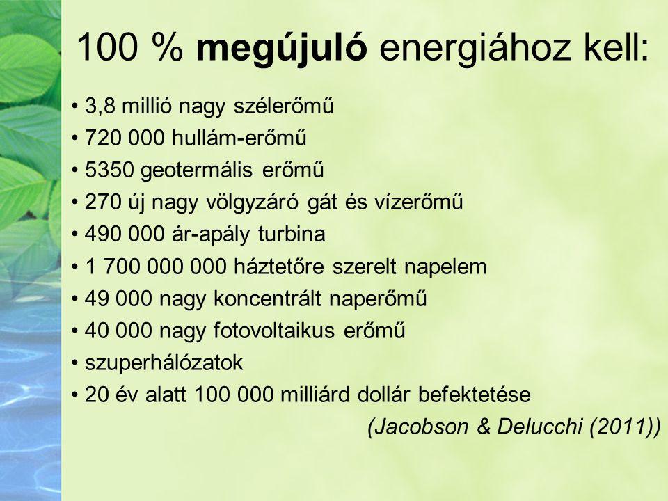 100 % megújuló energiához kell: • 3,8 millió nagy szélerőmű • 720 000 hullám-erőmű • 5350 geotermális erőmű • 270 új nagy völgyzáró gát és vízerőmű •